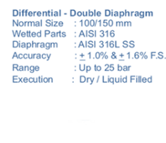 Differential double
