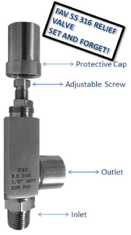 SS 316 Pressure Relief Valve