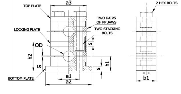 Aluminium Double Layer Tube Pipe Clamps